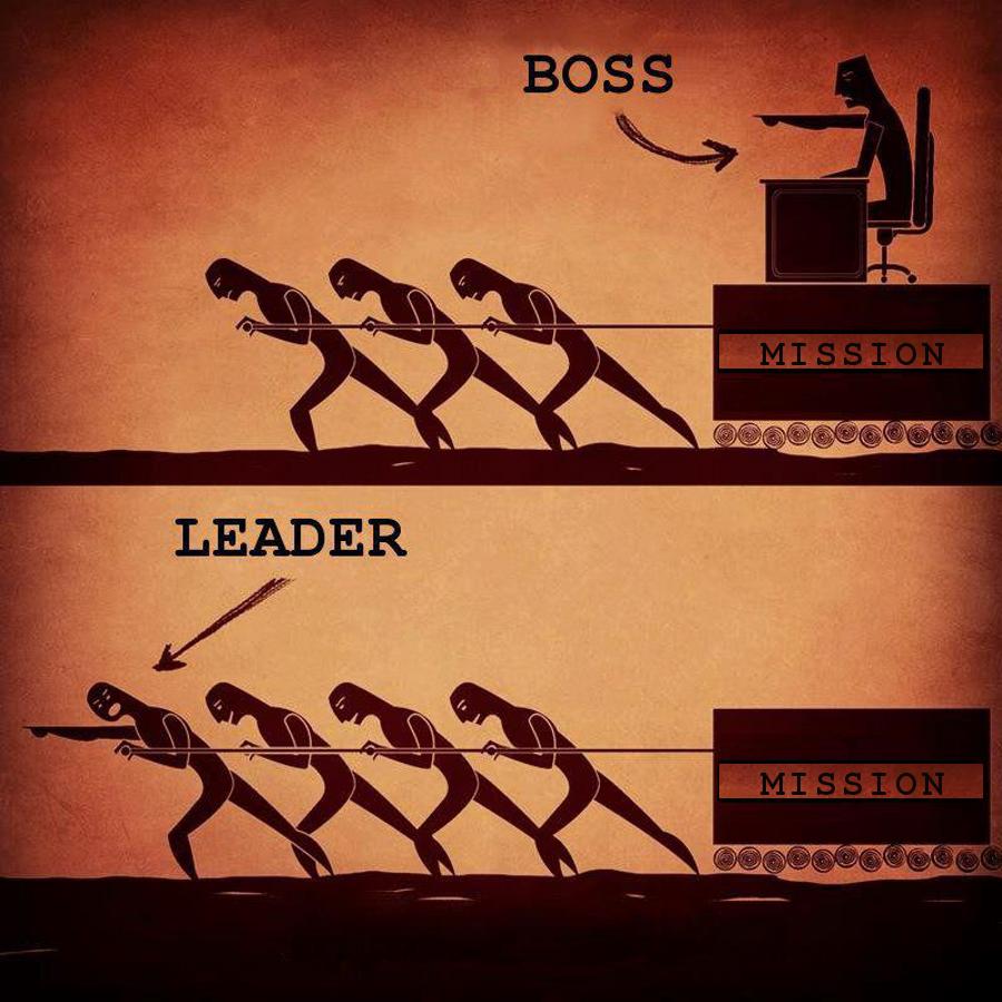 Hangi Lider Türü Olmalısınız?1